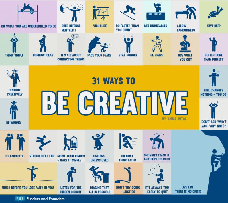 infografika jak byc kreatywnym